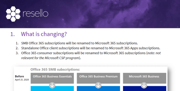 Office-365-to-Microsoft-365-renaming-CSP-partners_ebook-guide-Resello